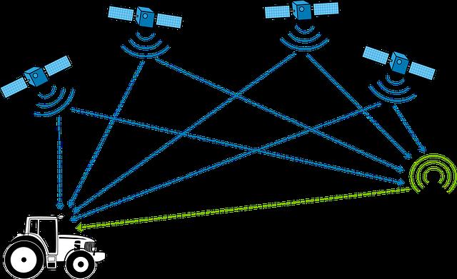 signál GPS